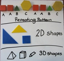 Patterning/Geometry-Unit 2 - Grade 2 Math